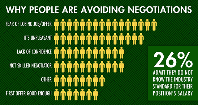 negotiate_infographic - Copy