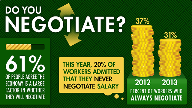 negotiate_infographic